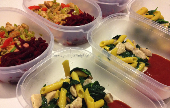 redukcja-obiady
