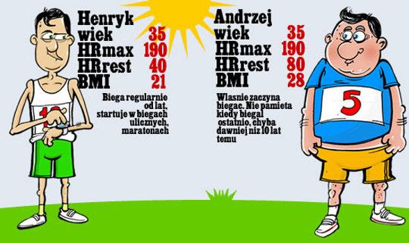 slownik-biegacza-HRmax